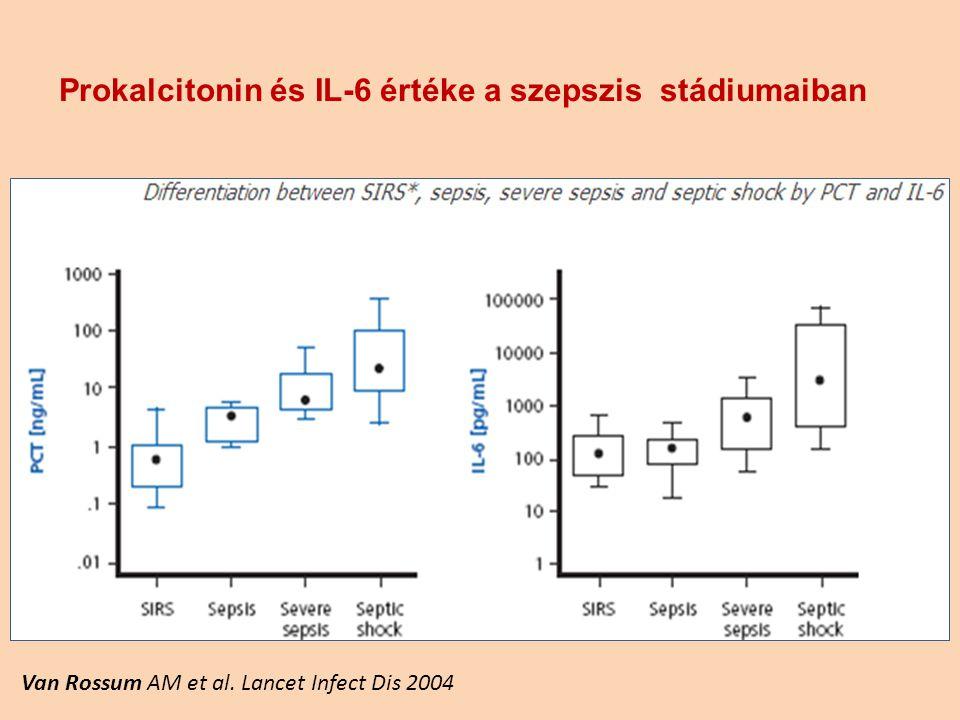 Prokalcitonin és IL-6 értéke a szepszis stádiumaiban