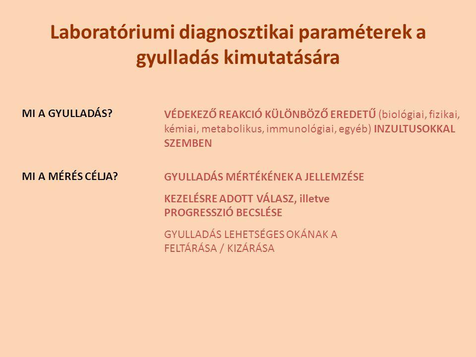 Laboratóriumi diagnosztikai paraméterek a gyulladás kimutatására