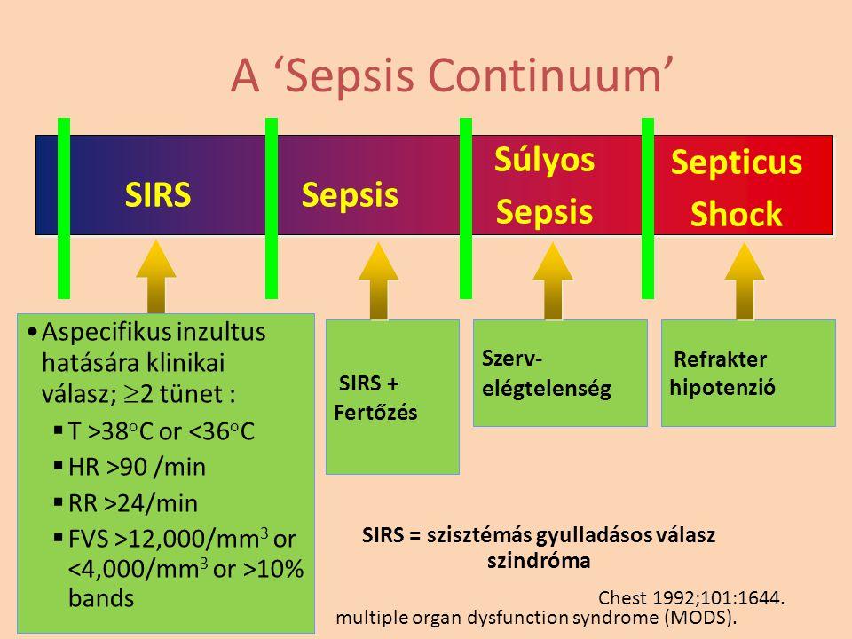 SIRS = szisztémás gyulladásos válasz szindróma