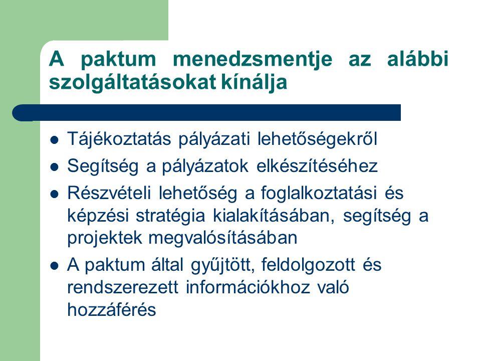 A paktum menedzsmentje az alábbi szolgáltatásokat kínálja