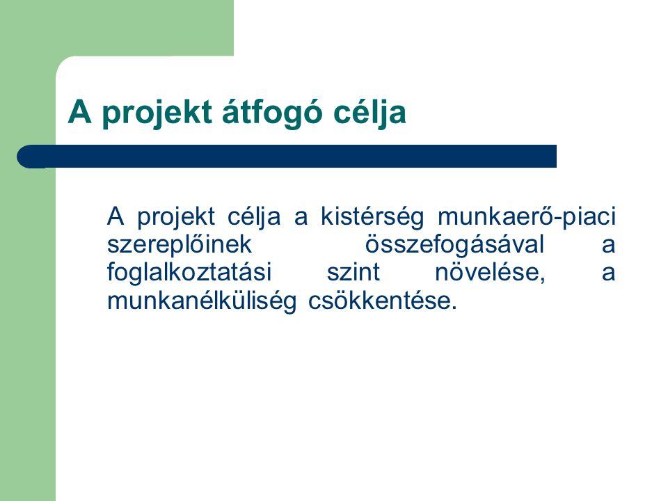 A projekt átfogó célja