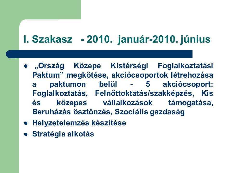 I. Szakasz - 2010. január-2010. június