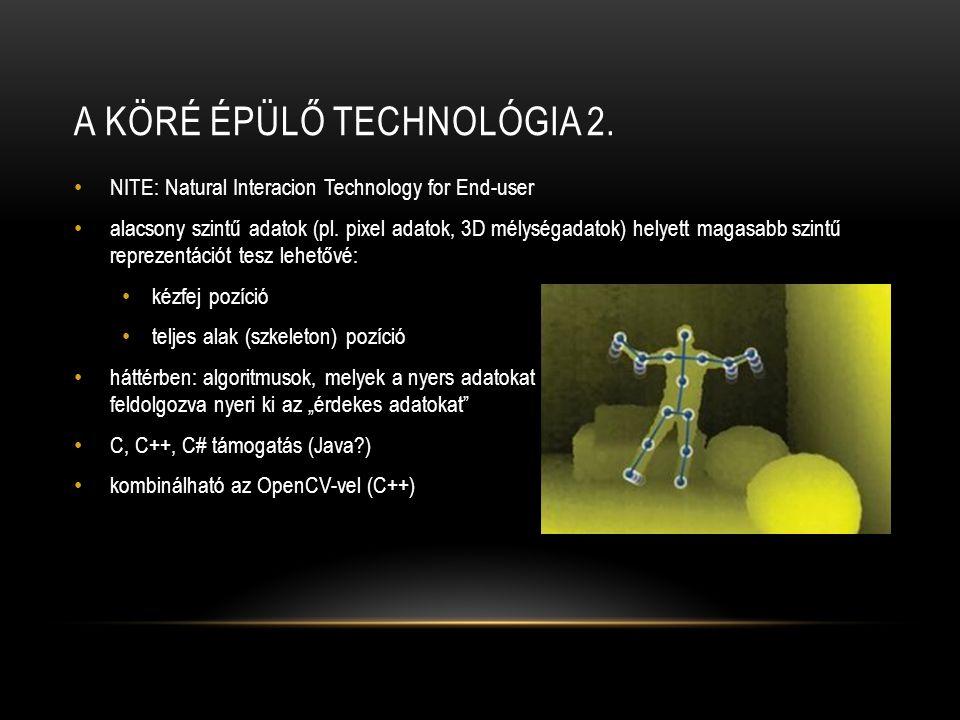 A köré épülő technológia 2.
