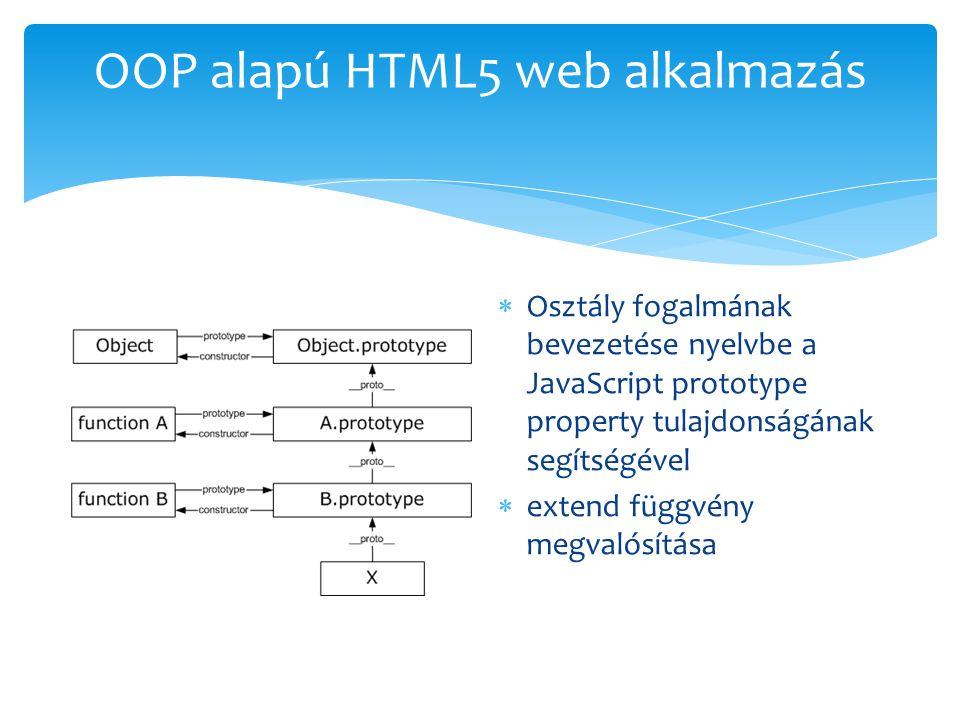 OOP alapú HTML5 web alkalmazás