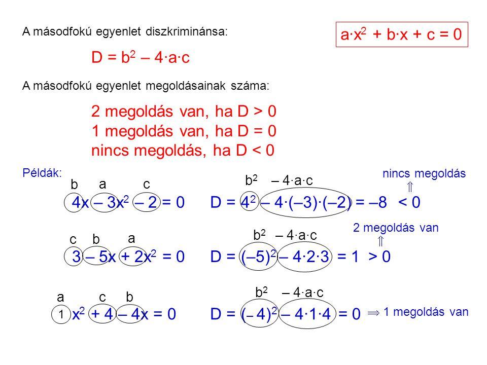 nincs megoldás, ha D < 0