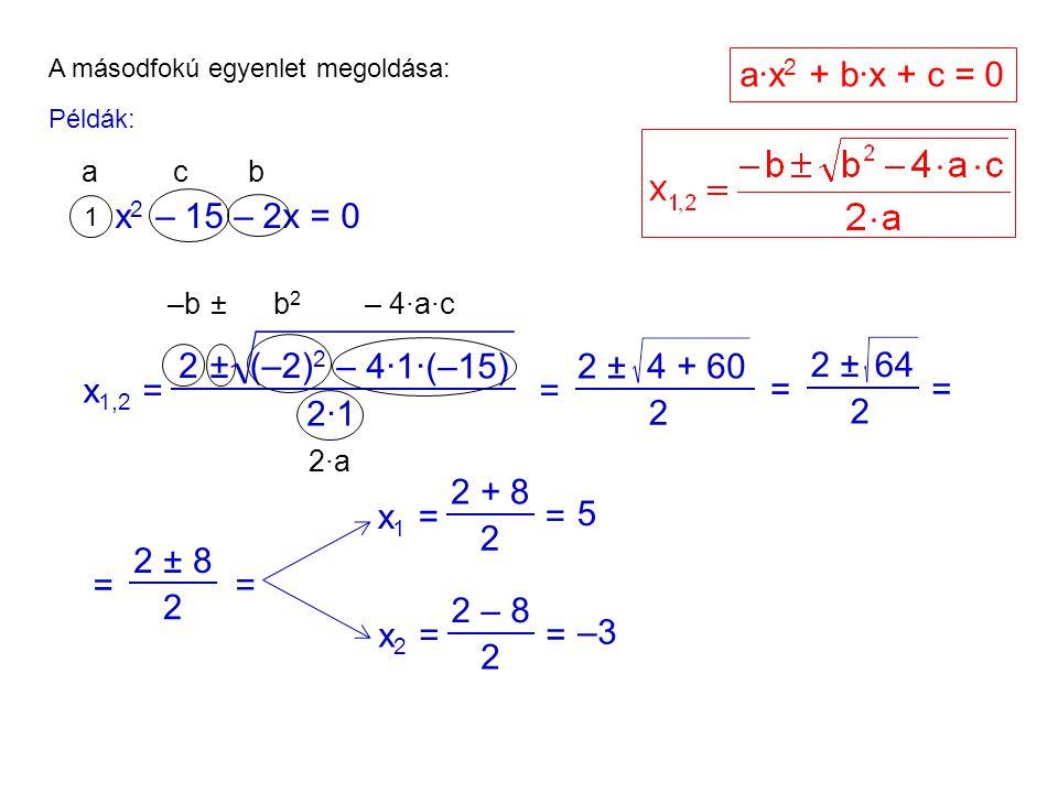 a·x2 + b·x + c = 0 x2 – 15 – 2x = 0 2 ± (–2)2 – 4·1·(–15) 2 ± 4 + 60