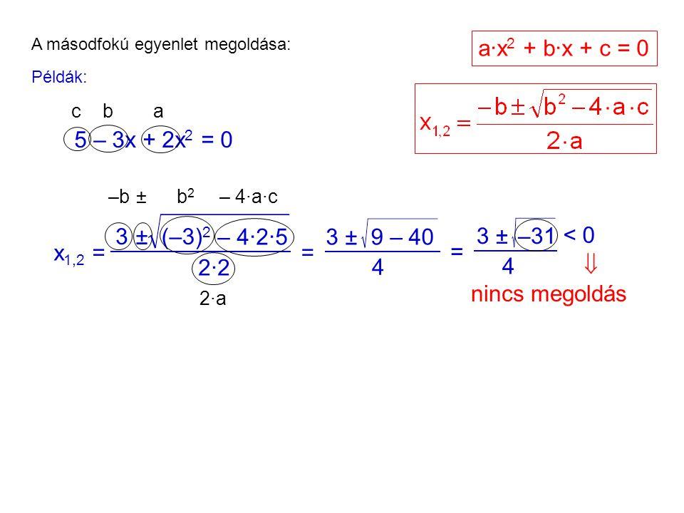 a·x2 + b·x + c = 0 5 – 3x + 2x2 = 0 3 ± (–3)2 – 4·2·5 3 ± 9 – 40 3 ±