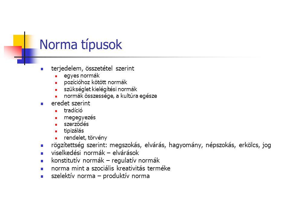 Norma típusok terjedelem, összetétel szerint eredet szerint