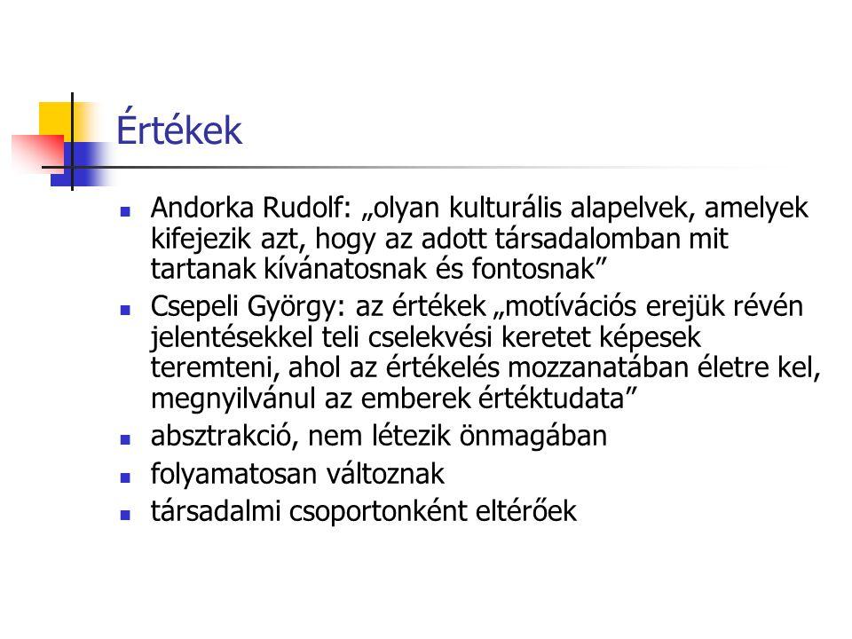 """Értékek Andorka Rudolf: """"olyan kulturális alapelvek, amelyek kifejezik azt, hogy az adott társadalomban mit tartanak kívánatosnak és fontosnak"""
