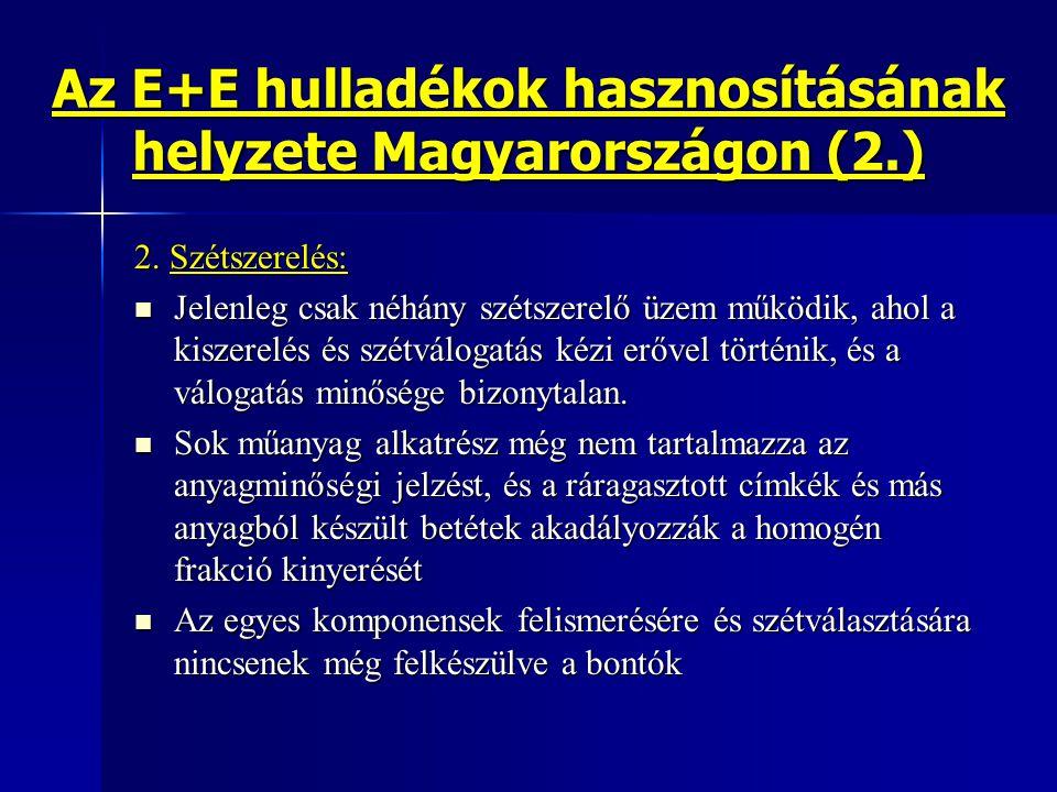 Az E+E hulladékok hasznosításának helyzete Magyarországon (2.)