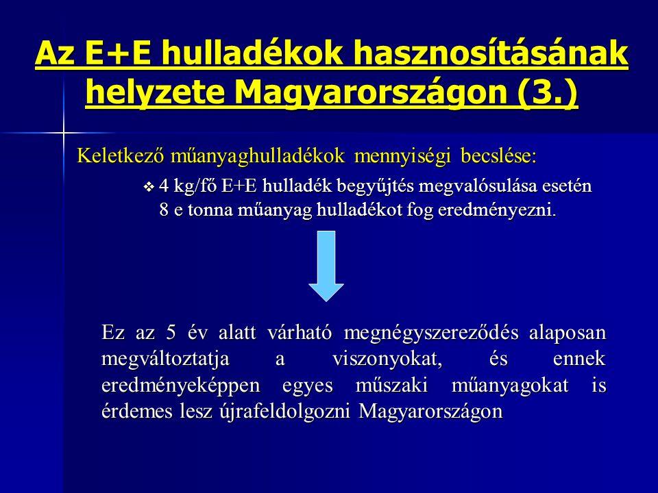 Az E+E hulladékok hasznosításának helyzete Magyarországon (3.)