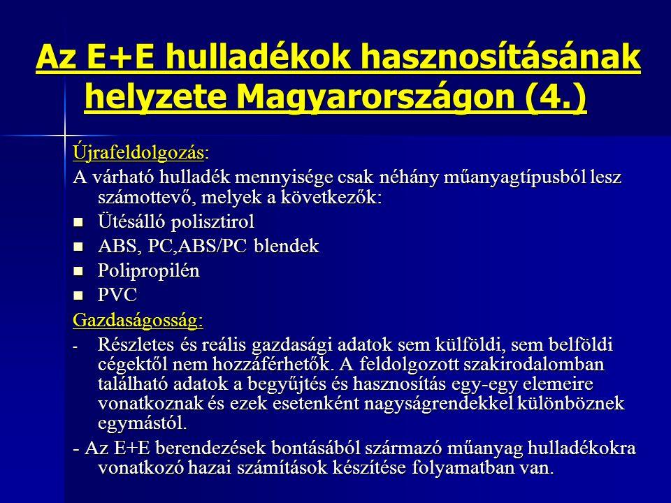 Az E+E hulladékok hasznosításának helyzete Magyarországon (4.)