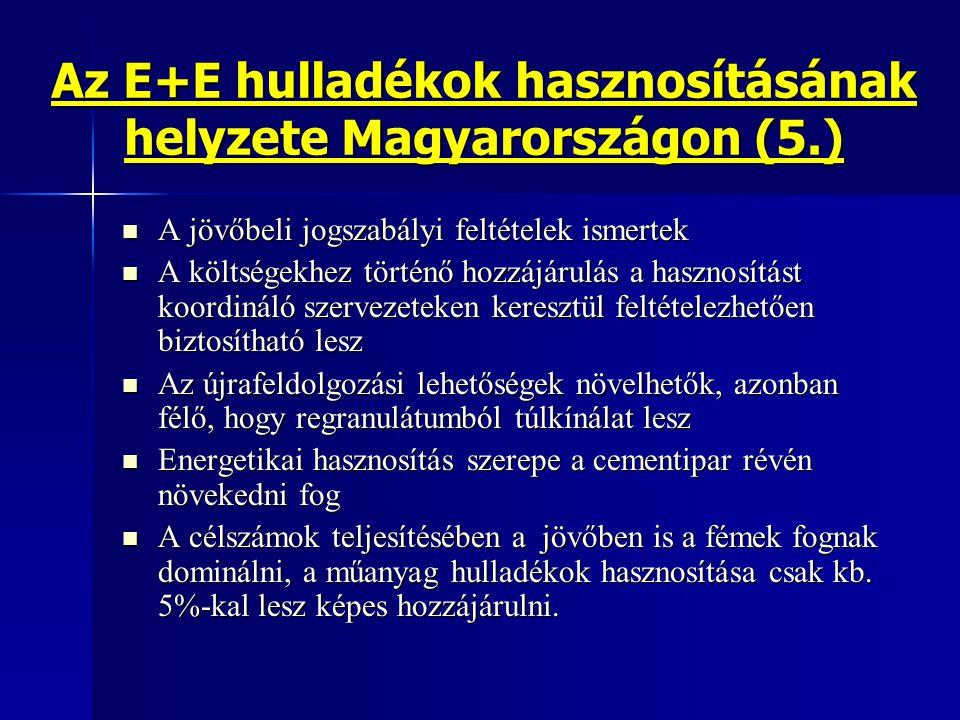 Az E+E hulladékok hasznosításának helyzete Magyarországon (5.)