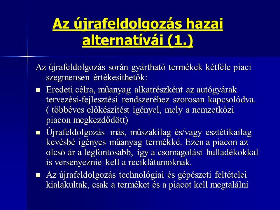 Az újrafeldolgozás hazai alternatívái (1.)