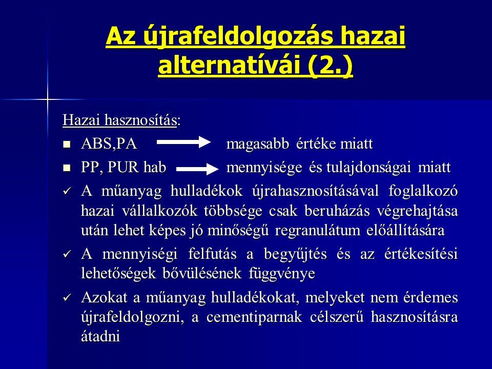 Az újrafeldolgozás hazai alternatívái (2.)