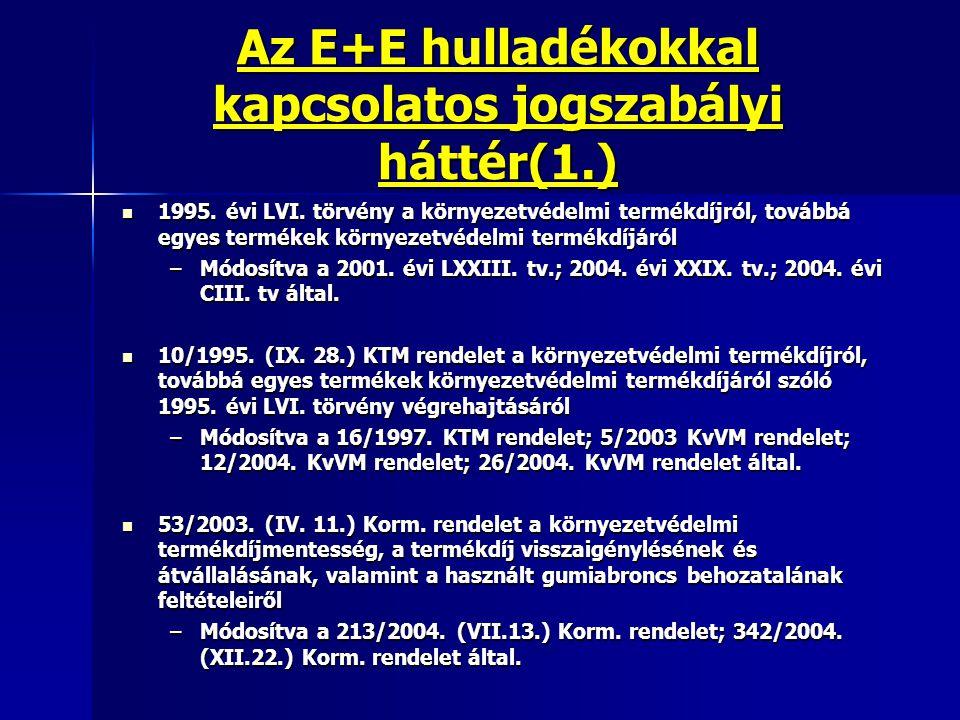 Az E+E hulladékokkal kapcsolatos jogszabályi háttér(1.)