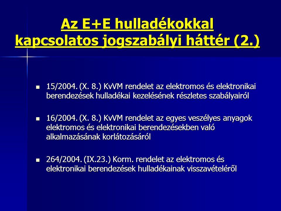 Az E+E hulladékokkal kapcsolatos jogszabályi háttér (2.)