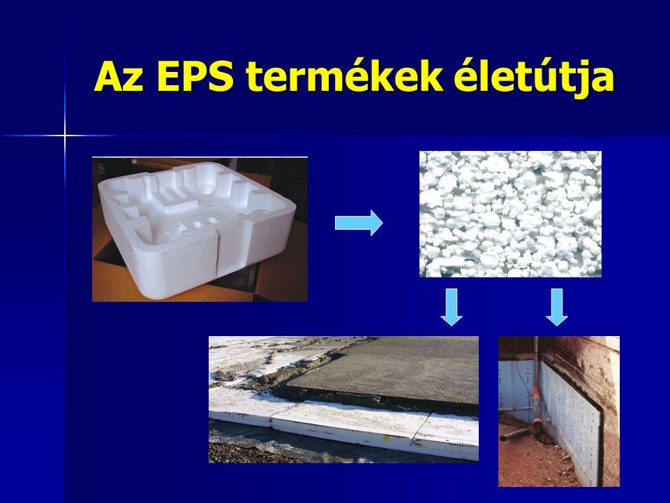 Az EPS termékek életútja
