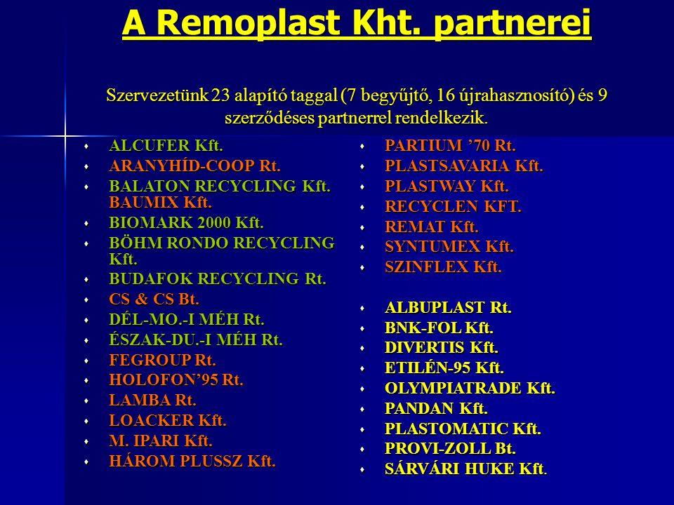 A Remoplast Kht. partnerei Szervezetünk 23 alapító taggal (7 begyűjtő, 16 újrahasznosító) és 9 szerződéses partnerrel rendelkezik.