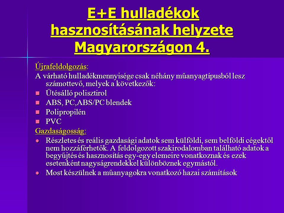 E+E hulladékok hasznosításának helyzete Magyarországon 4.
