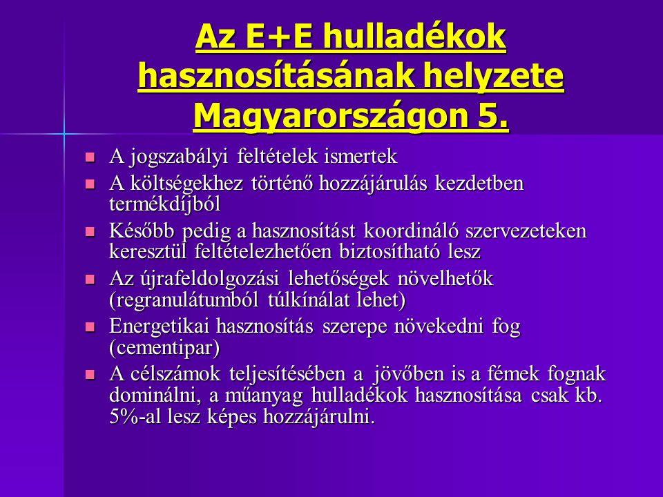 Az E+E hulladékok hasznosításának helyzete Magyarországon 5.