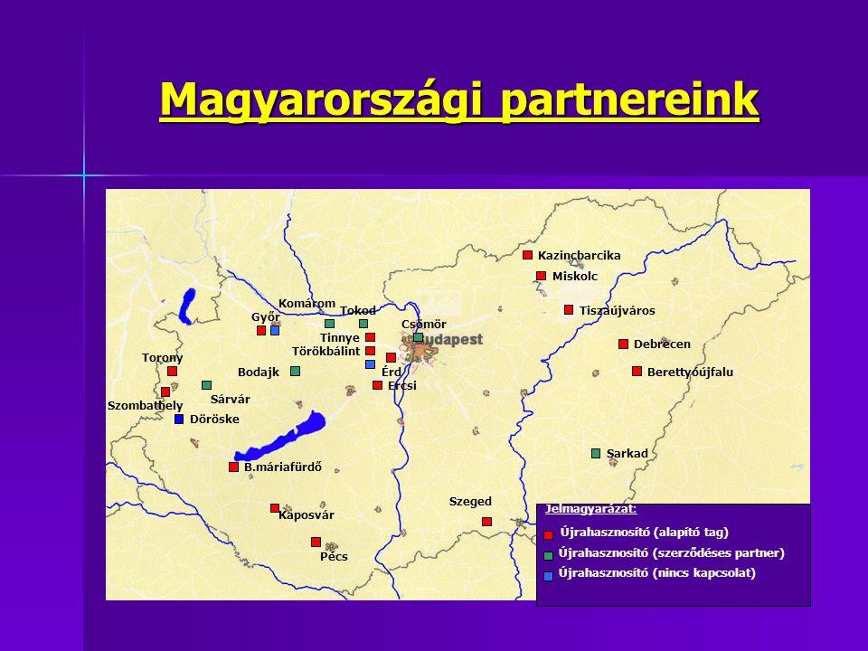 Magyarországi partnereink