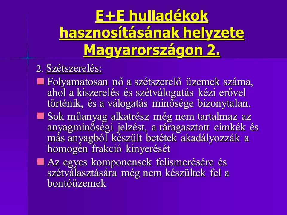 E+E hulladékok hasznosításának helyzete Magyarországon 2.