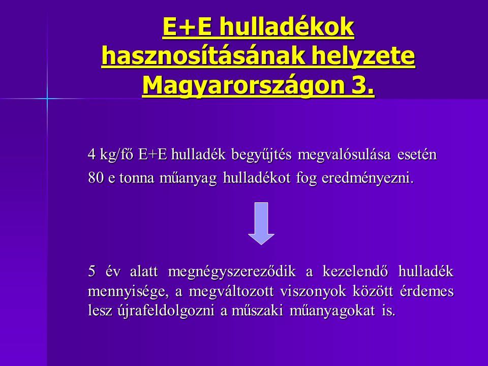 E+E hulladékok hasznosításának helyzete Magyarországon 3.