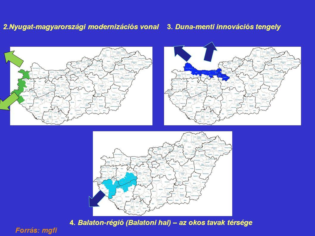 2.Nyugat-magyarországi modernizációs vonal