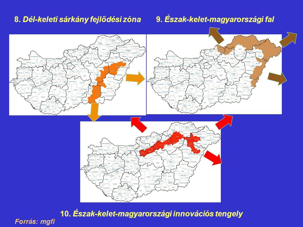 8. Dél-keleti sárkány fejlődési zóna 9. Észak-kelet-magyarországi fal