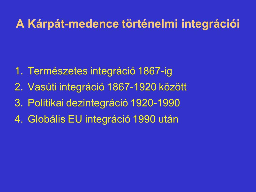 A Kárpát-medence történelmi integrációi