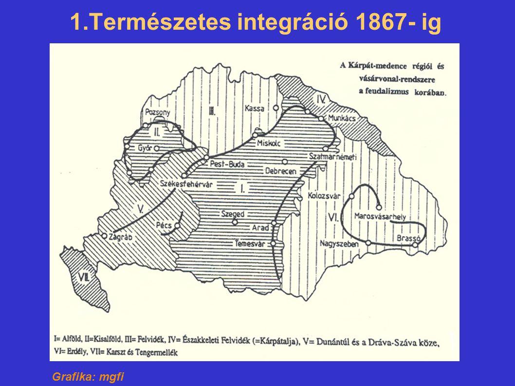 1.Természetes integráció 1867- ig