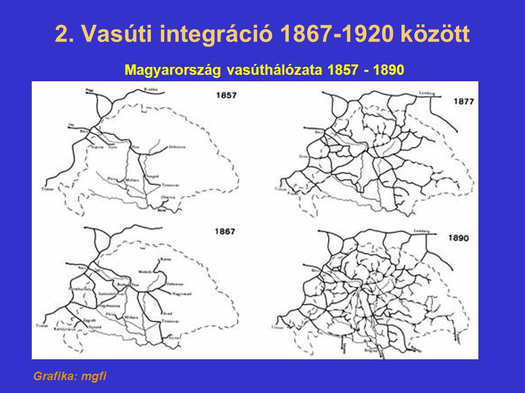 2. Vasúti integráció 1867-1920 között
