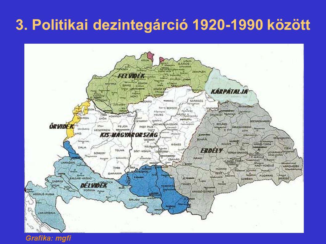 3. Politikai dezintegárció 1920-1990 között