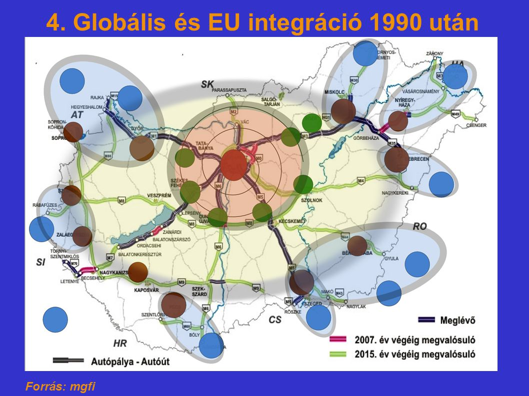 4. Globális és EU integráció 1990 után