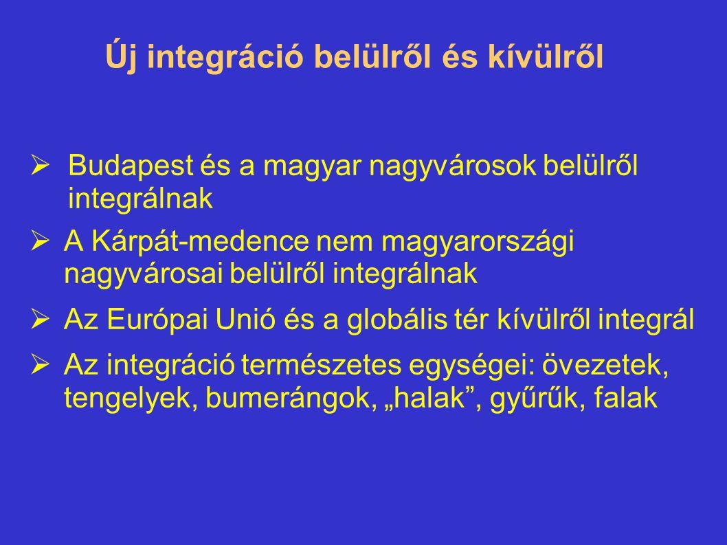 Új integráció belülről és kívülről