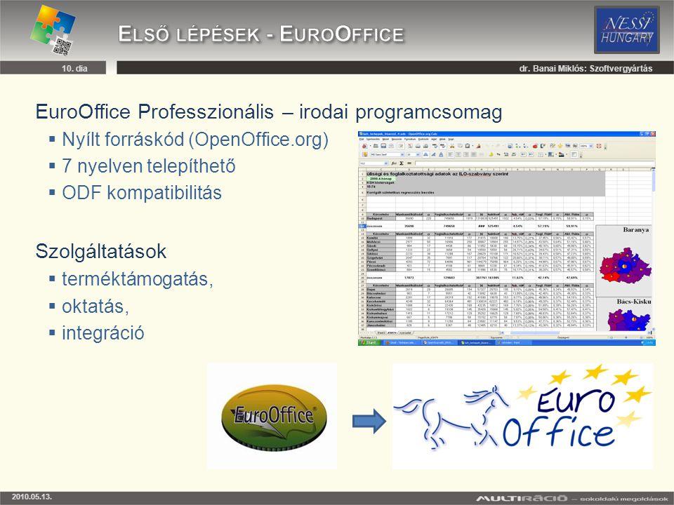 Első lépések - EuroOffice