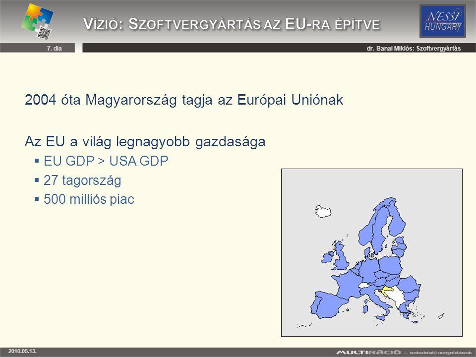 Vízió: Szoftvergyártás az EU-ra építve