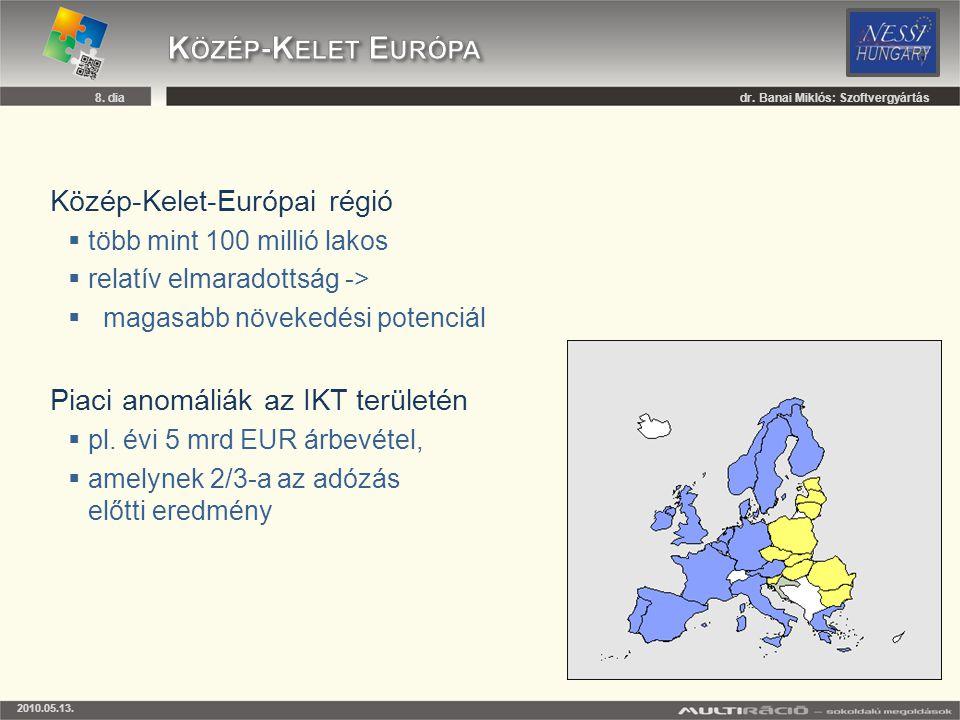 Közép-Kelet Európa Közép-Kelet-Európai régió