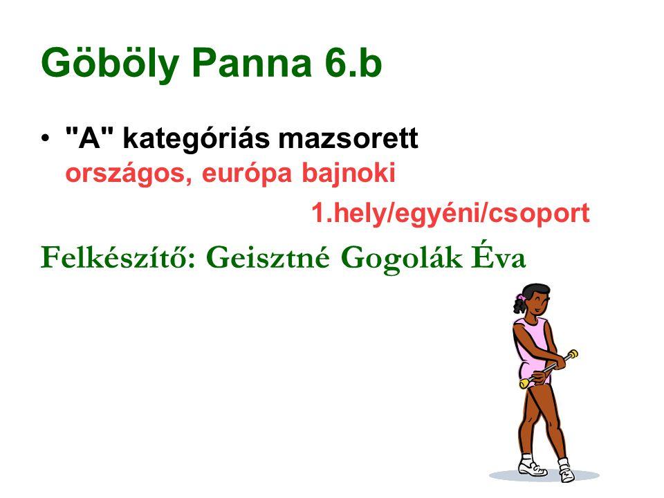 Göböly Panna 6.b Felkészítő: Geisztné Gogolák Éva