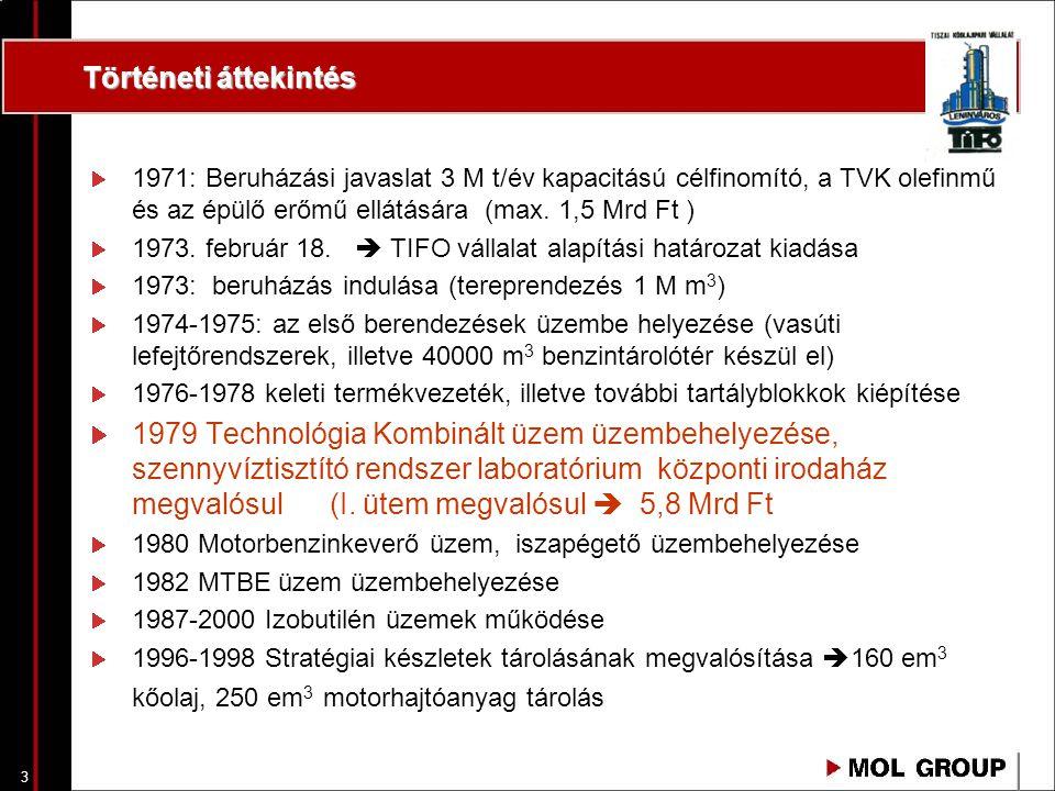 Történeti áttekintés 1971: Beruházási javaslat 3 M t/év kapacitású célfinomító, a TVK olefinmű és az épülő erőmű ellátására (max. 1,5 Mrd Ft )