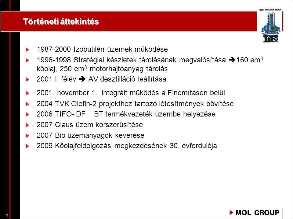 Történeti áttekintés 1987-2000 Izobutilén üzemek működése