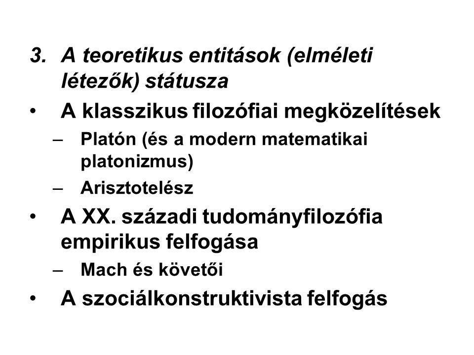 A teoretikus entitások (elméleti létezők) státusza