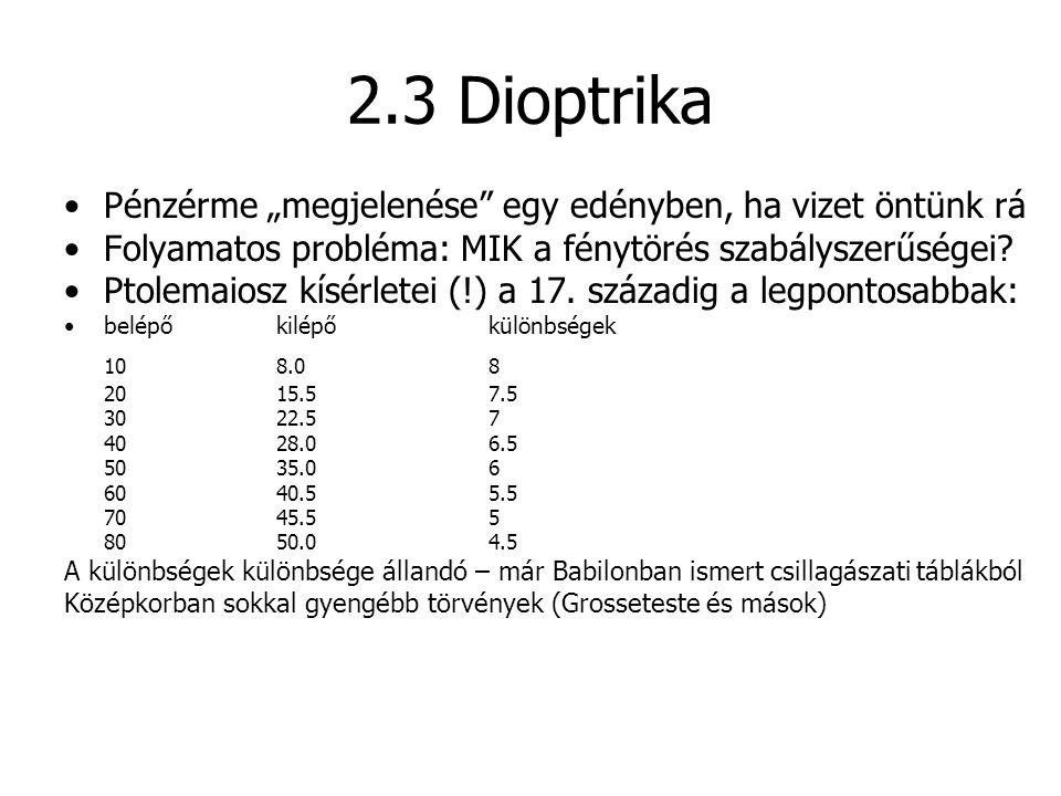 """2.3 Dioptrika Pénzérme """"megjelenése egy edényben, ha vizet öntünk rá"""