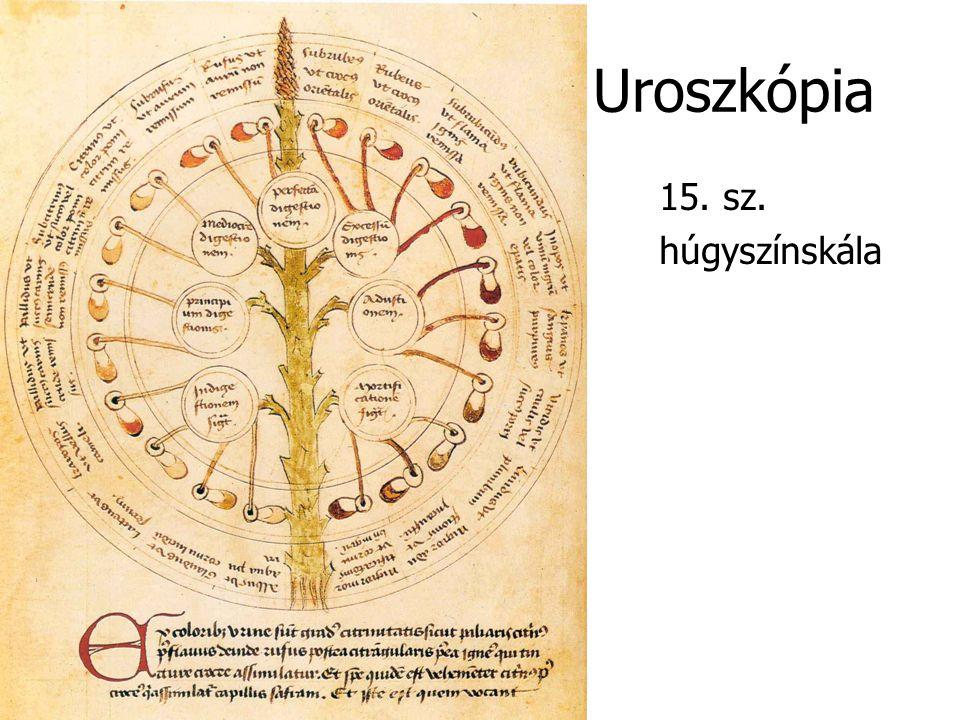 Uroszkópia 15. sz. húgyszínskála