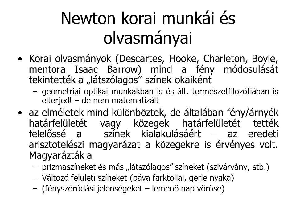 Newton korai munkái és olvasmányai