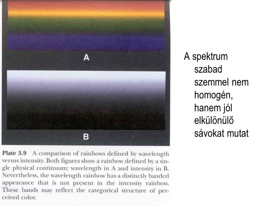 A spektrum szabad szemmel nem homogén, hanem jól elkülönülő sávokat mutat