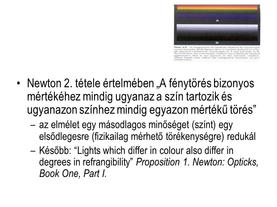 """Newton 2. tétele értelmében """"A fénytörés bizonyos mértékéhez mindig ugyanaz a szín tartozik és ugyanazon színhez mindig egyazon mértékű törés"""
