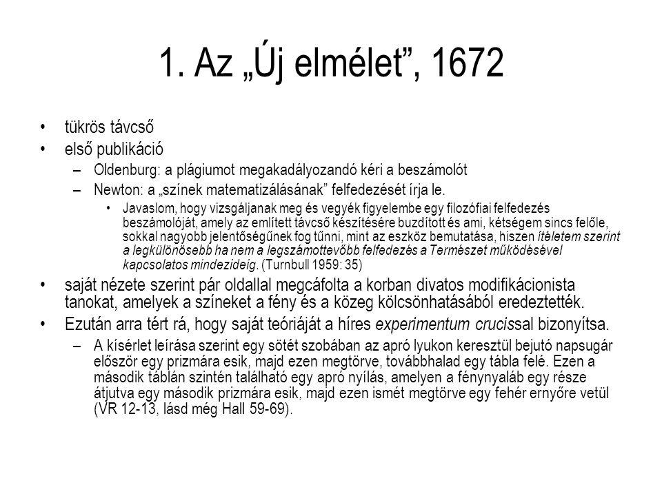 """1. Az """"Új elmélet , 1672 tükrös távcső első publikáció"""