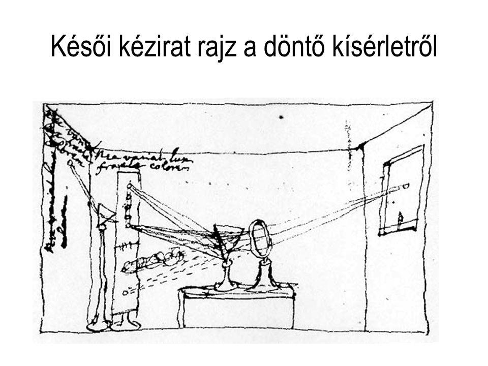 Késői kézirat rajz a döntő kísérletről
